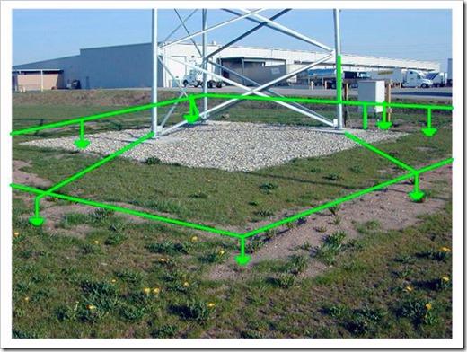 Схема контура заземления линии электропередач.