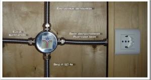 Важность профессионального подхода в организации электропроводки