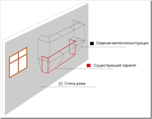 Сварка балкона